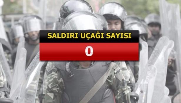 İslam Ordusu'nun tatbikat görüntüleri 102