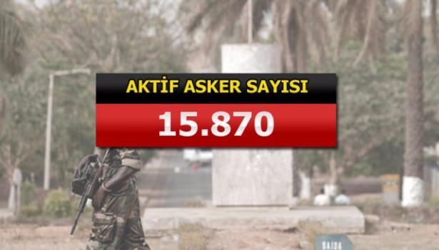 İslam Ordusu'nun tatbikat görüntüleri 105