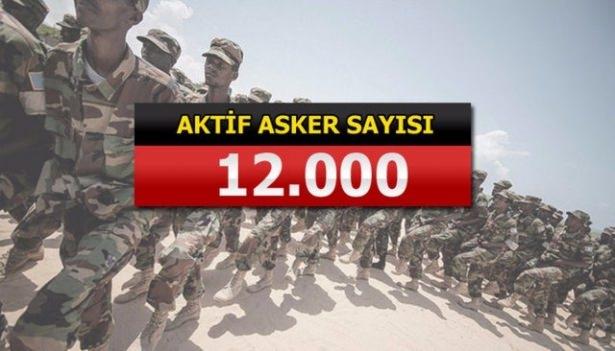 İslam Ordusu'nun tatbikat görüntüleri 111