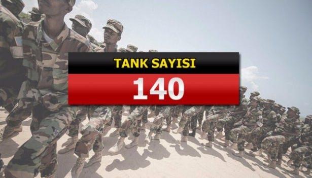 İslam Ordusu'nun tatbikat görüntüleri 112