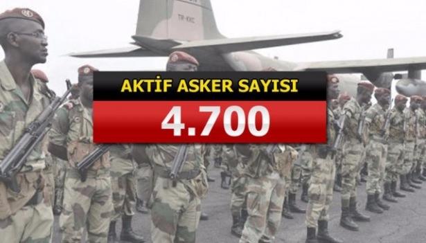 İslam Ordusu'nun tatbikat görüntüleri 117