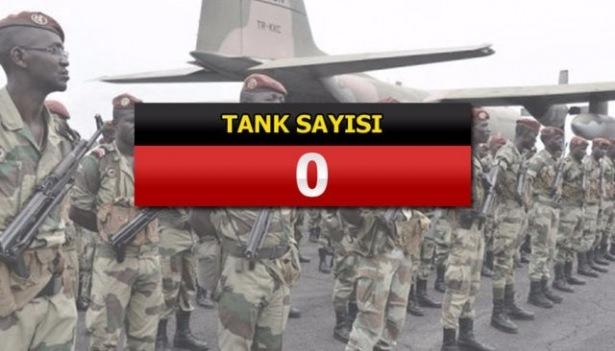 İslam Ordusu'nun tatbikat görüntüleri 118