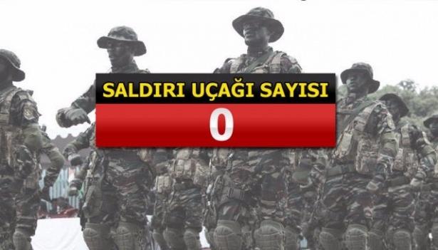 İslam Ordusu'nun tatbikat görüntüleri 132