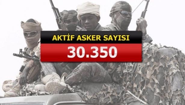 İslam Ordusu'nun tatbikat görüntüleri 135