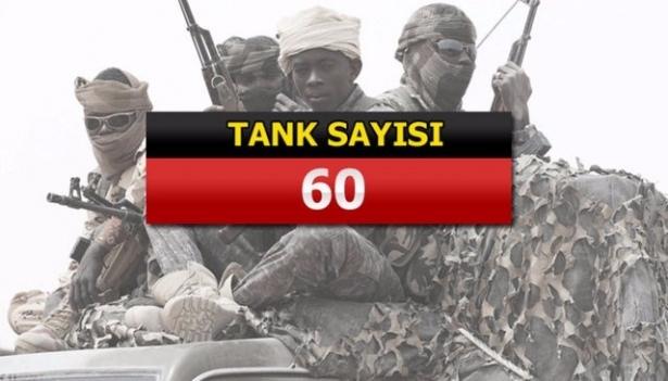 İslam Ordusu'nun tatbikat görüntüleri 136
