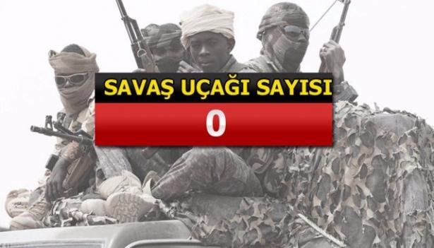 İslam Ordusu'nun tatbikat görüntüleri 137