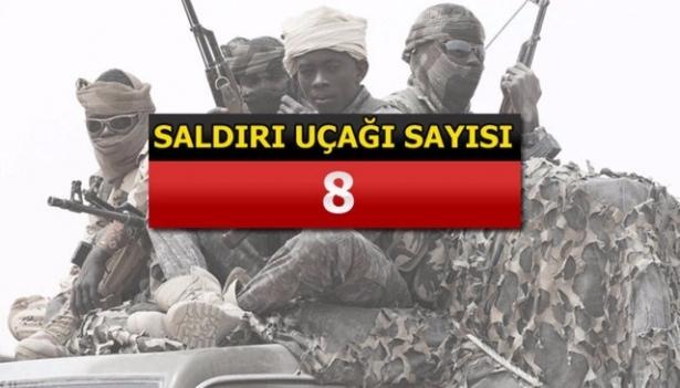 İslam Ordusu'nun tatbikat görüntüleri 138