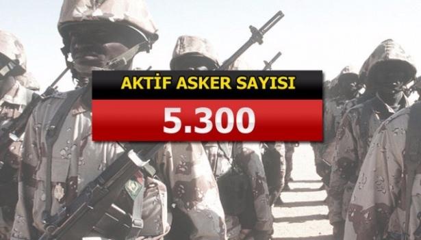 İslam Ordusu'nun tatbikat görüntüleri 153