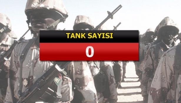 İslam Ordusu'nun tatbikat görüntüleri 154