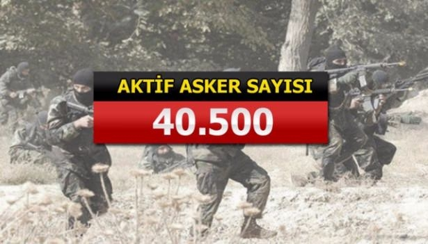 İslam Ordusu'nun tatbikat görüntüleri 182
