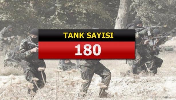 İslam Ordusu'nun tatbikat görüntüleri 183