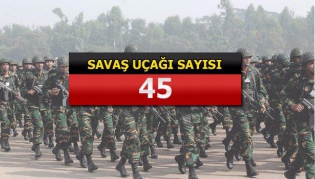 İslam Ordusu'nun tatbikat görüntüleri 196
