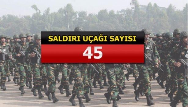 İslam Ordusu'nun tatbikat görüntüleri 197
