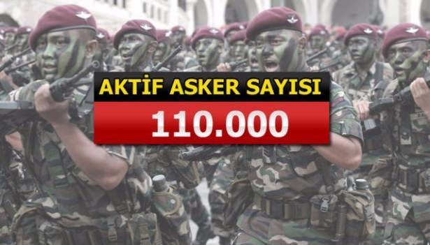 İslam Ordusu'nun tatbikat görüntüleri 206