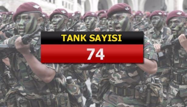 İslam Ordusu'nun tatbikat görüntüleri 208