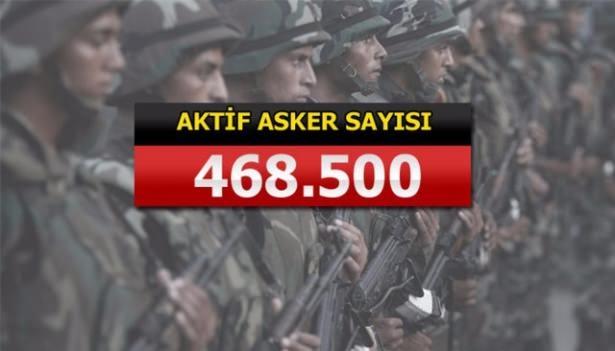 İslam Ordusu'nun tatbikat görüntüleri 218