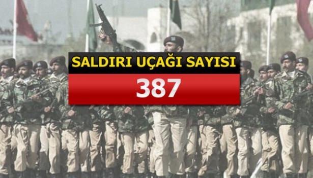 İslam Ordusu'nun tatbikat görüntüleri 227