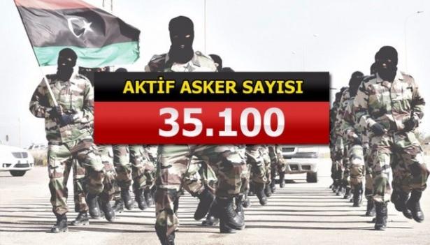 İslam Ordusu'nun tatbikat görüntüleri 33