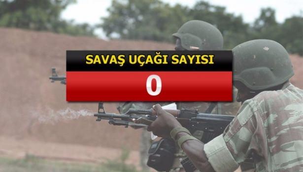 İslam Ordusu'nun tatbikat görüntüleri 53