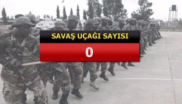 İslam Ordusu'nun tatbikat görüntüleri 59