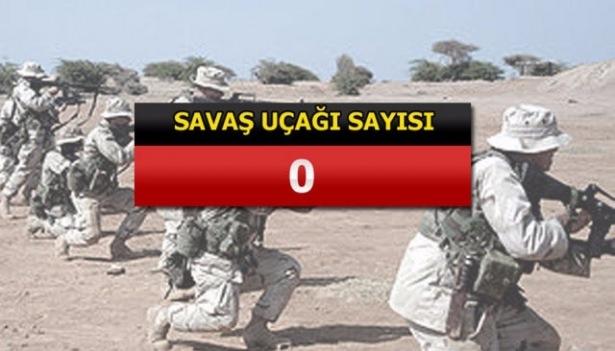 İslam Ordusu'nun tatbikat görüntüleri 65