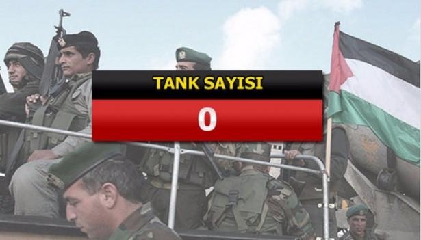 İslam Ordusu'nun tatbikat görüntüleri 88