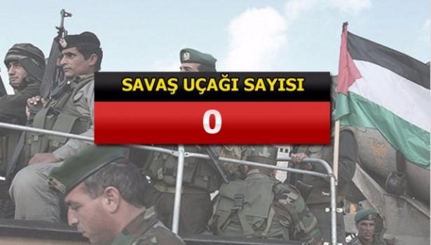 İslam Ordusu'nun tatbikat görüntüleri 89