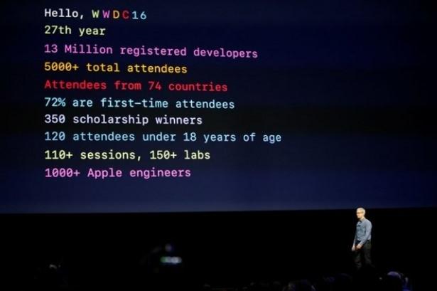iOS 10 tanıtıldı! İşte özellikleri... 2