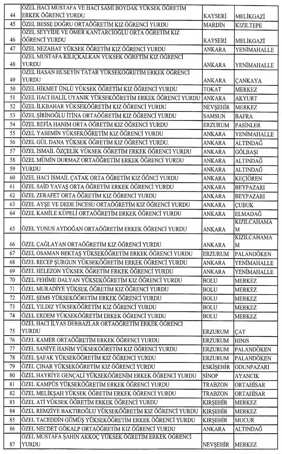 FETÖ'cu okullar tek tek kapatılıyor! 123
