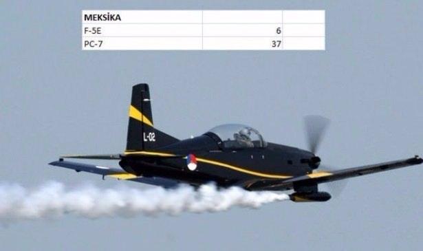 En pahalı savaş jetleri hangi ülkede? 100
