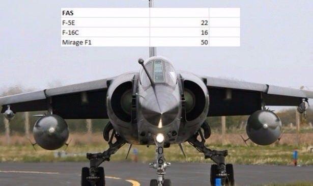 En pahalı savaş jetleri hangi ülkede? 104