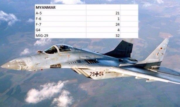 En pahalı savaş jetleri hangi ülkede? 106