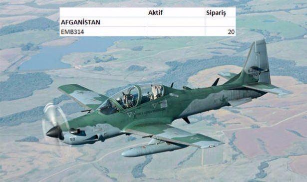 En pahalı savaş jetleri hangi ülkede? 11