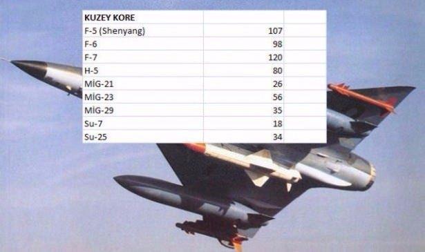 En pahalı savaş jetleri hangi ülkede? 114
