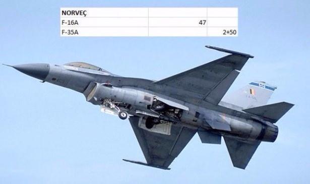 En pahalı savaş jetleri hangi ülkede? 116