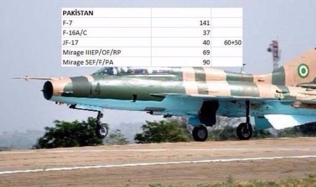 En pahalı savaş jetleri hangi ülkede? 118