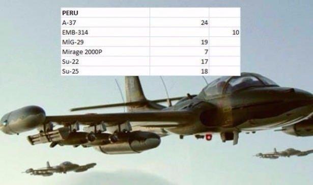 En pahalı savaş jetleri hangi ülkede? 121