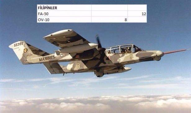 En pahalı savaş jetleri hangi ülkede? 122