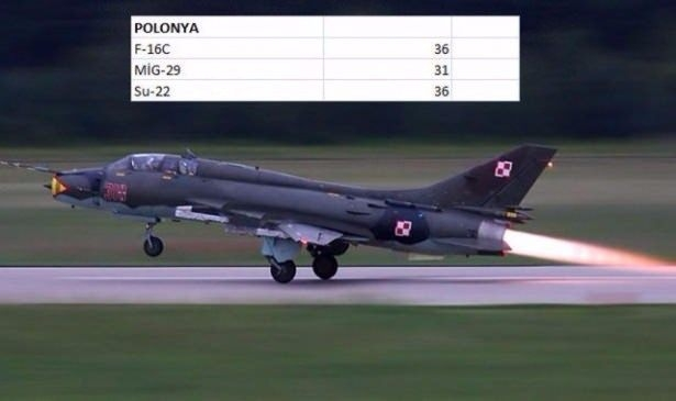 En pahalı savaş jetleri hangi ülkede? 123