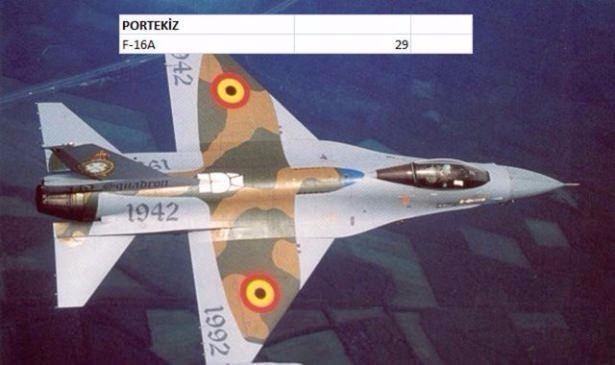 En pahalı savaş jetleri hangi ülkede? 124