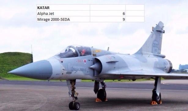 En pahalı savaş jetleri hangi ülkede? 125