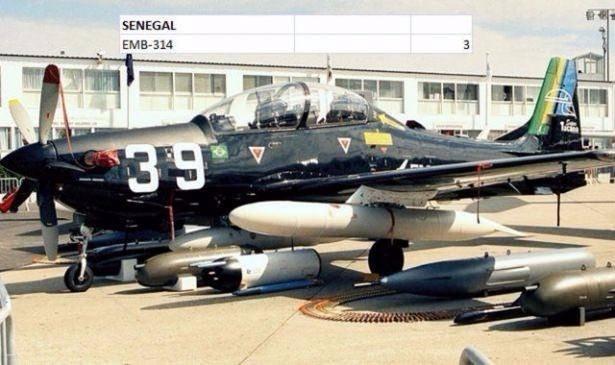 En pahalı savaş jetleri hangi ülkede? 129