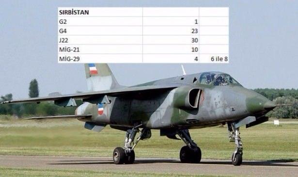 En pahalı savaş jetleri hangi ülkede? 130