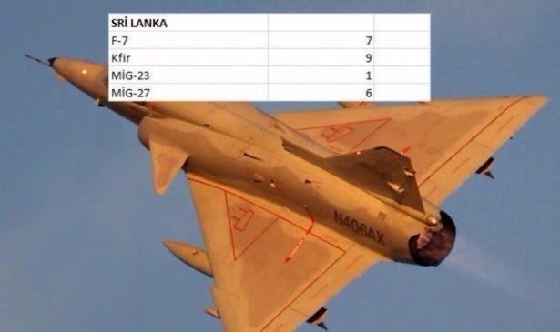 En pahalı savaş jetleri hangi ülkede? 136