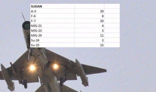 En pahalı savaş jetleri hangi ülkede? 137
