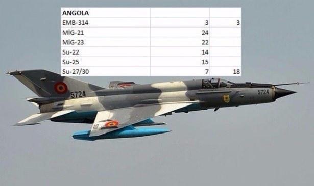 En pahalı savaş jetleri hangi ülkede? 14