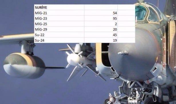 En pahalı savaş jetleri hangi ülkede? 140