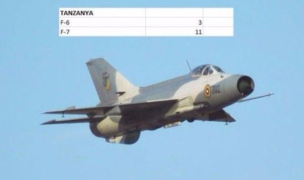 En pahalı savaş jetleri hangi ülkede? 142
