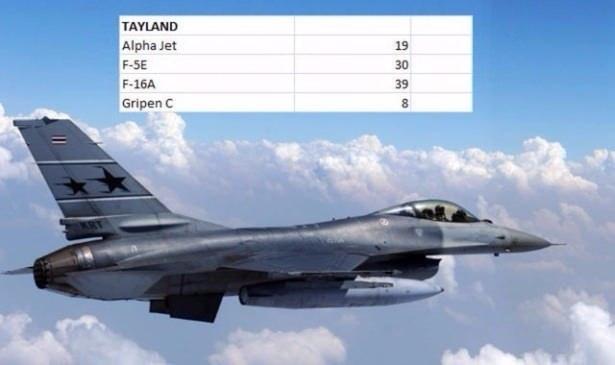 En pahalı savaş jetleri hangi ülkede? 143