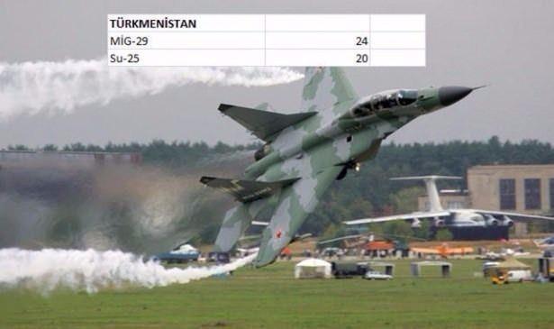 En pahalı savaş jetleri hangi ülkede? 146